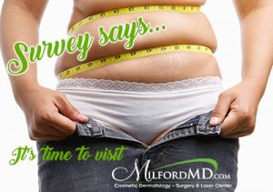 Latest ASDS Survey Says Weight is Consumers' Top Cosmetic Concern
